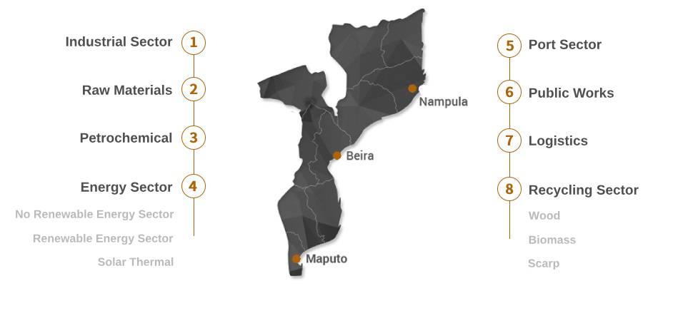 Sectors Map Mozelev